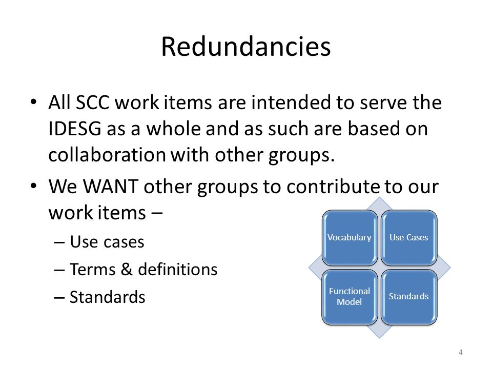 Redundancies All SCC work items are intended to serve the IDESG as a whole and as such are based on collaboration with other groups.