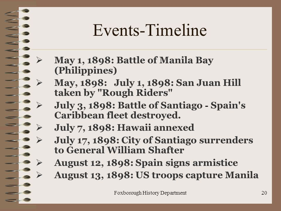 Foxborough History Department20 Events-Timeline  May 1, 1898: Battle of Manila Bay (Philippines)  May, 1898: July 1, 1898: San Juan Hill taken by Rough Riders  July 3, 1898: Battle of Santiago - Spain s Caribbean fleet destroyed.