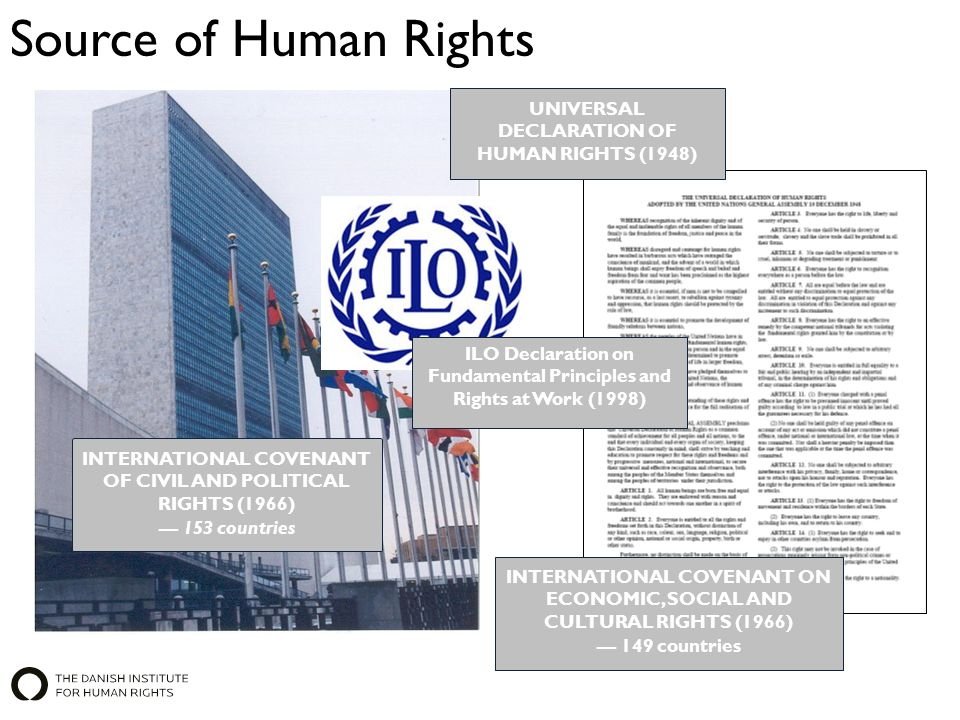 UNIVERSAL DECLARATION OF HUMAN RIGHTS (1948) INTERNATIONAL COVENANT OF CIVIL AND POLITICAL RIGHTS (1966) — 153 countries INTERNATIONAL COVENANT ON ECONOMIC, SOCIAL AND CULTURAL RIGHTS (1966) — 149 countries Source of Human Rights ILO Declaration on Fundamental Principles and Rights at Work (1998)