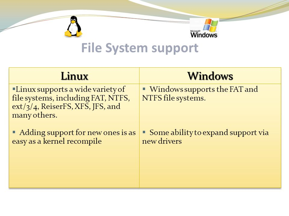 Xfs Windows
