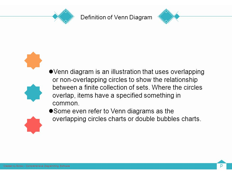 Venn Diagram Guide Text Created By Edraw Comprehensive Diagramming