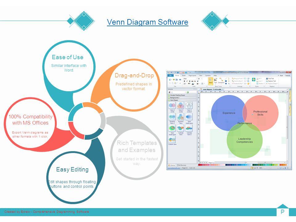 Venn diagram guide text created by edraw comprehensive diagramming 6 venn ccuart Choice Image