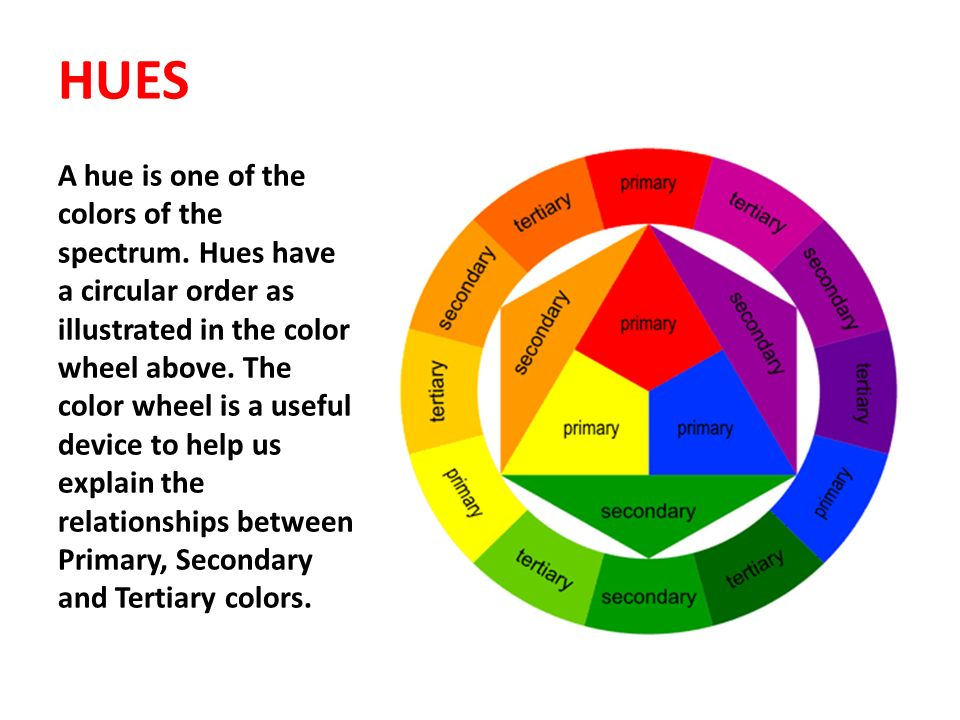 Additive And Subtractive Color There Are Two Basic Color Models