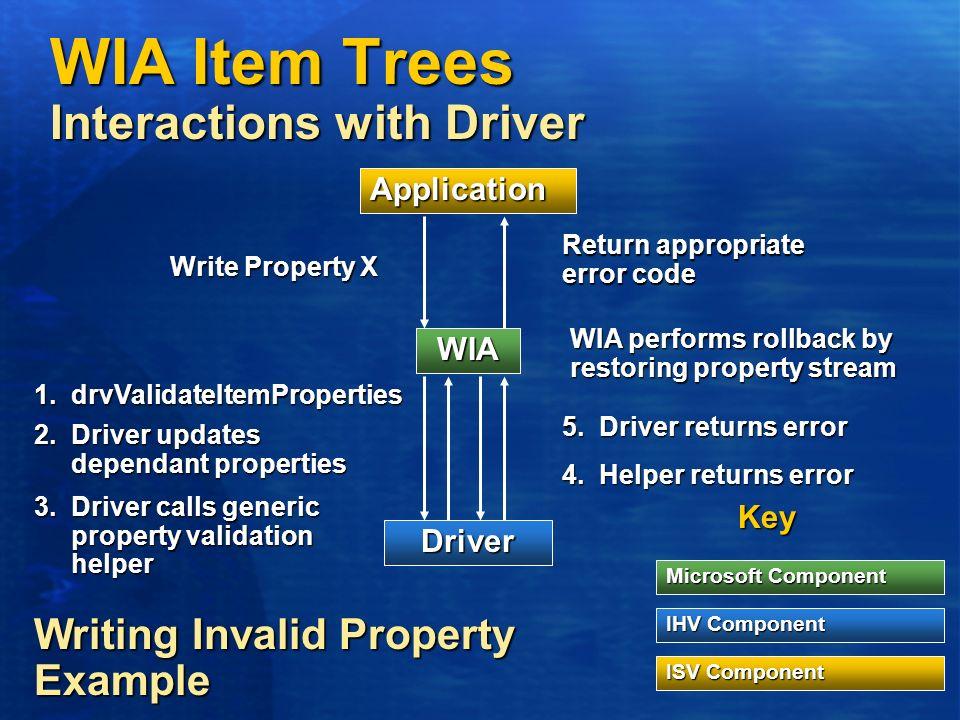 Developing WIA Drivers Byron Changuion Developer Windows Imaging
