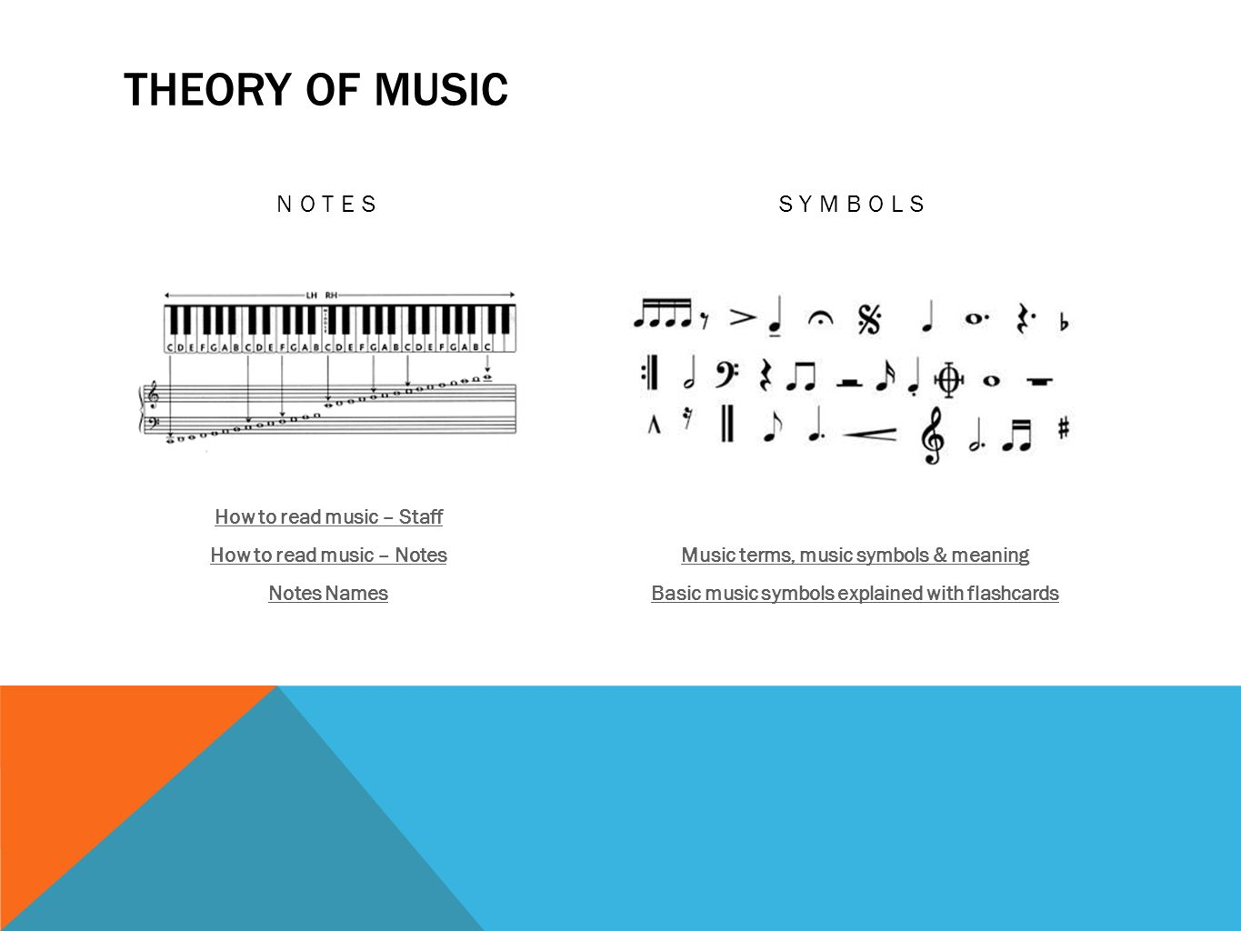 Resources For Ks3 Music Helpful Links Videos Elements Of Music