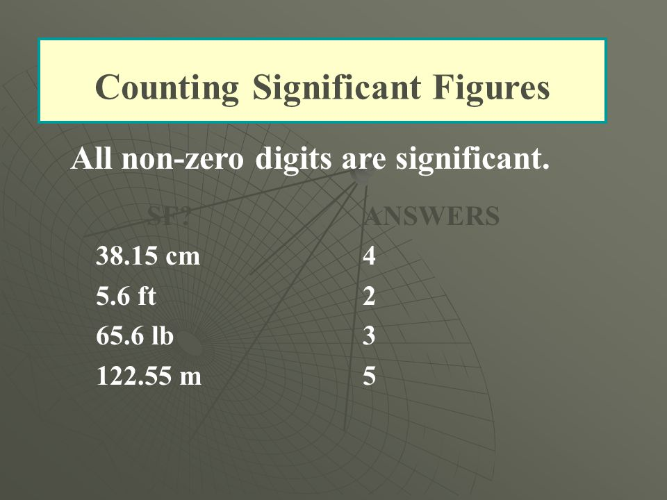 Counting Significant Figures SF.