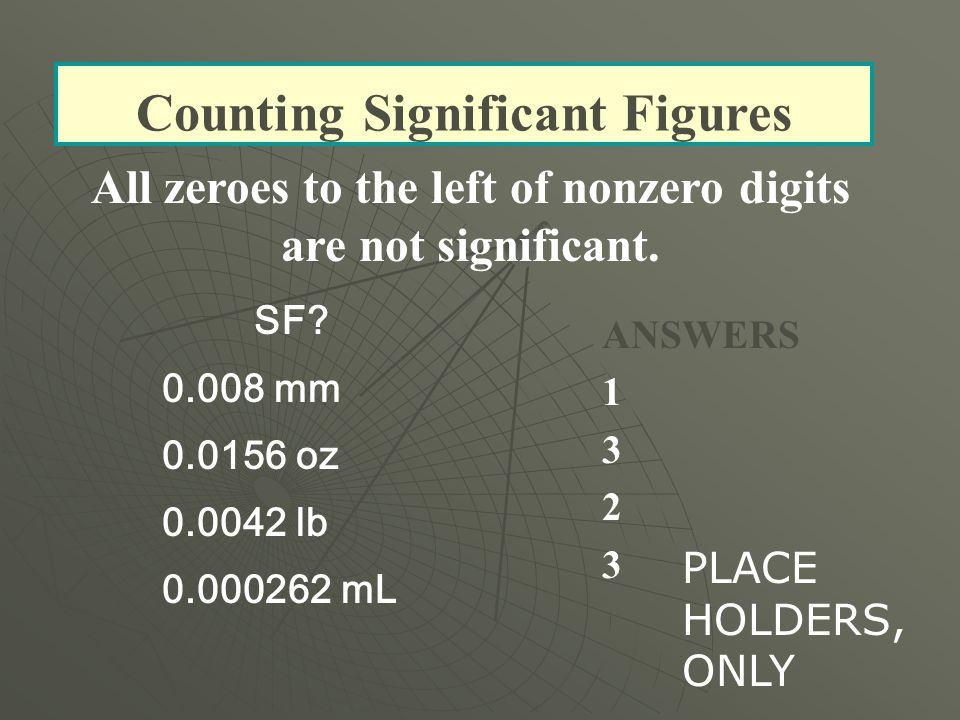 Counting Significant Figures All zeroes to the left of nonzero digits are not significant.