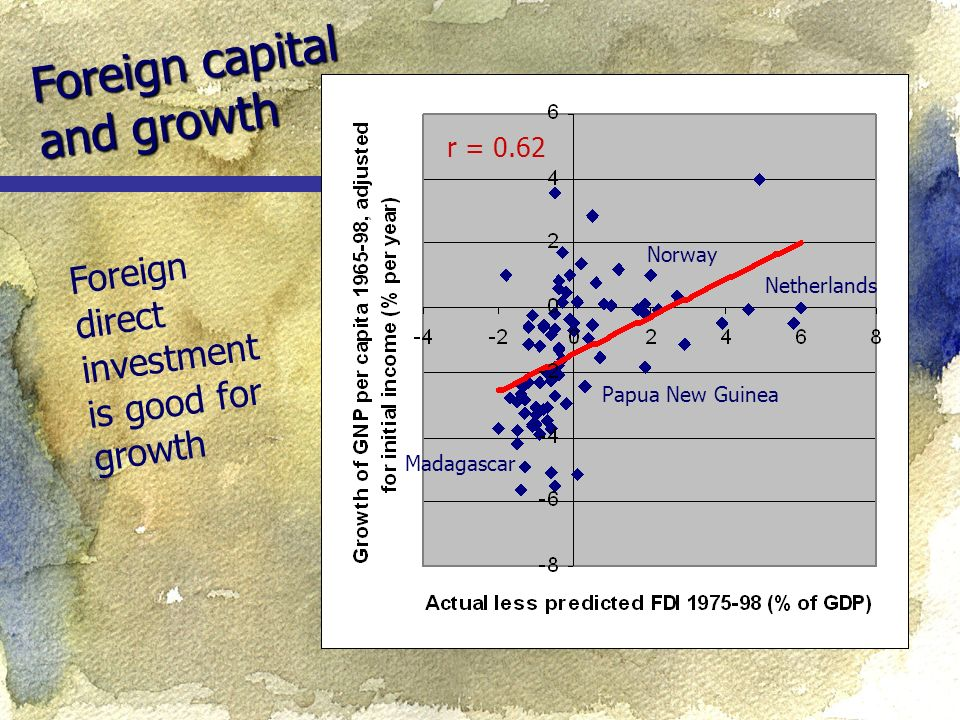 Foreign capital and growth Foreign direct investment is good for growth Netherlands Norway Papua New Guinea Madagascar r = 0.62