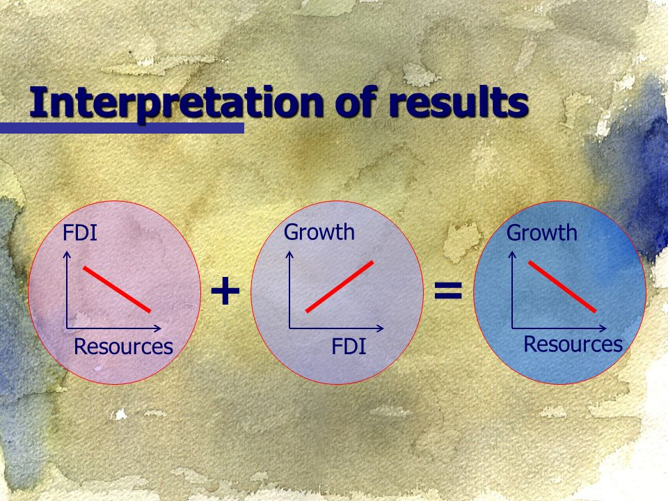 Interpretation of results Growth FDI Growth Resources FDI Resources + =