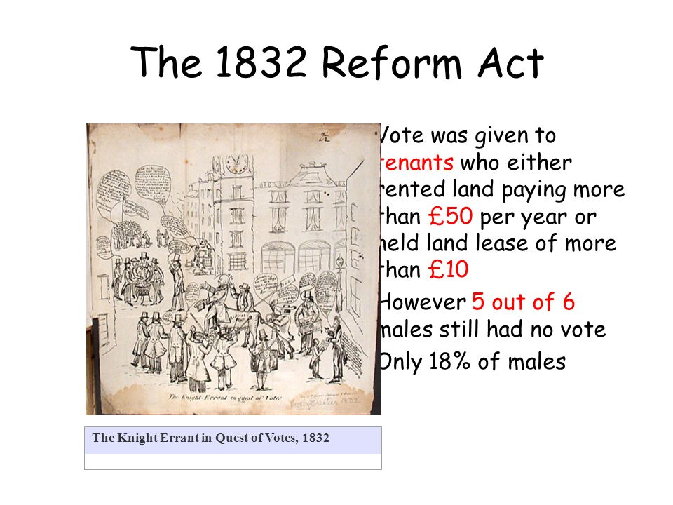 The 1832 Reform Act Vote was given to tenants who either rented land paying more than £50 per year or held land lease of more than £10 However 5 out of 6 males still had no vote Only 18% of males The Knight Errant in Quest of Votes, 1832