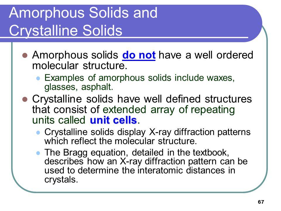 Amorphous Definition