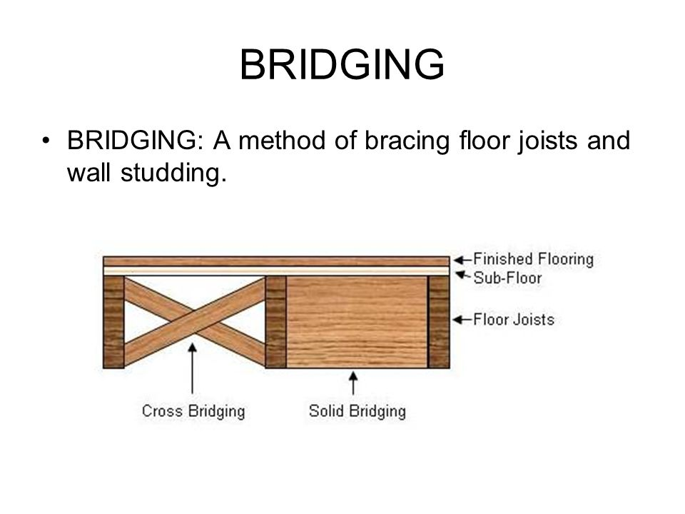 BRIDGING BRIDGING: A method of bracing floor joists and wall studding.
