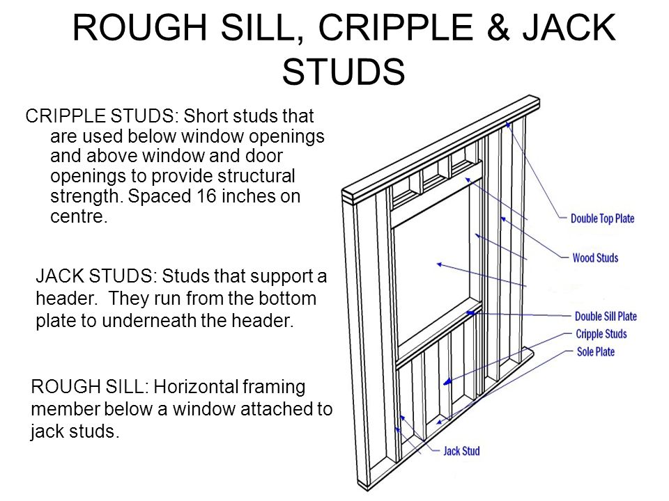 ROUGH SILL, CRIPPLE & JACK STUDS CRIPPLE STUDS: Short studs that are used below window openings and above window and door openings to provide structural strength.