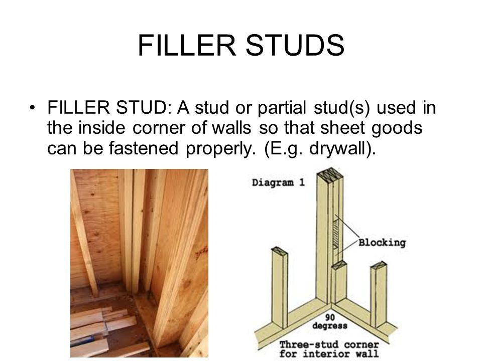 FILLER STUDS FILLER STUD: A stud or partial stud(s) used in the inside corner of walls so that sheet goods can be fastened properly.