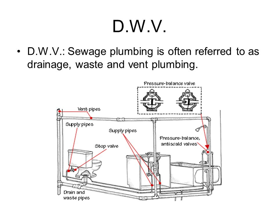 D.W.V. D.W.V.: Sewage plumbing is often referred to as drainage, waste and vent plumbing.