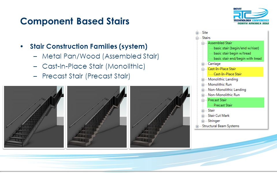 Introduction to Revit 2013 Stairs & Railing Enhancements Robert