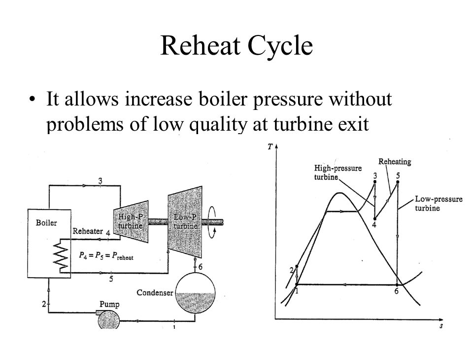 Lecture Objectives: Continue with power generation Learn basics ...