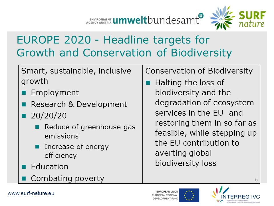 EUROPE Headline targets for Growth and Conservation of Biodiversity Conservation of Biodiversity Halting the loss of biodiversity and the degradation of ecosystem services in the EU and restoring them in so far as feasible, while stepping up the EU contribution to averting global biodiversity loss 6 Smart, sustainable, inclusive growth Employment Research & Development 20/20/20 Reduce of greenhouse gas emissions Increase of energy efficiency Education Combating poverty