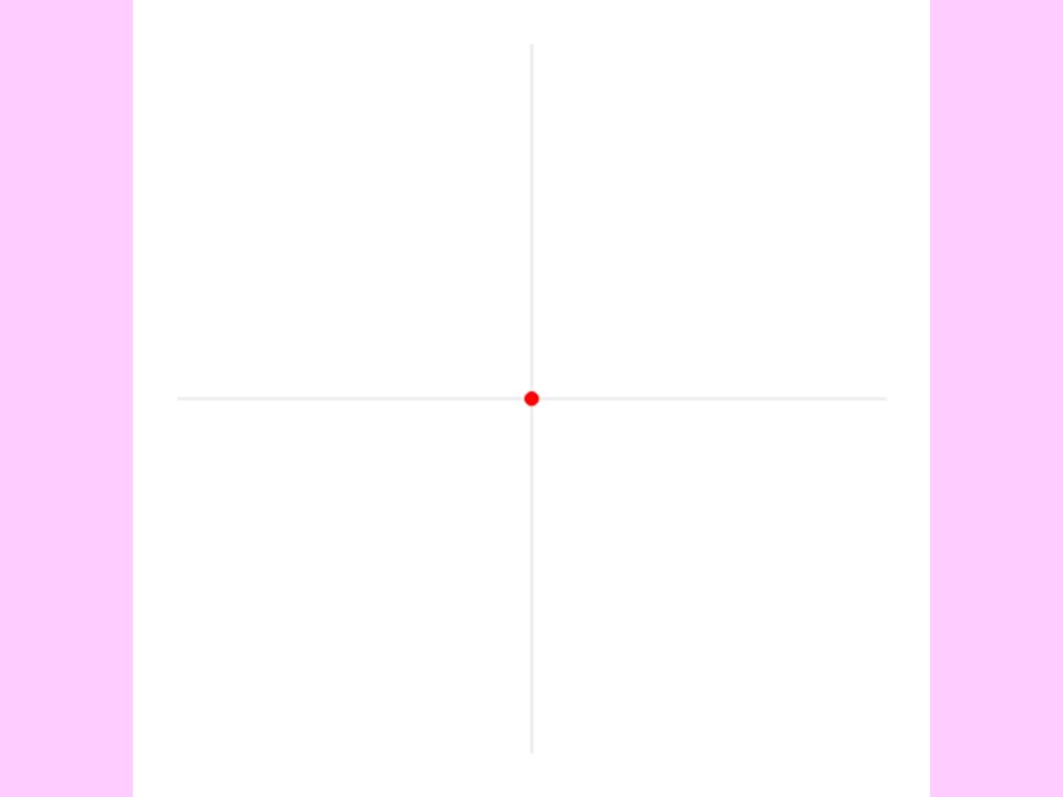 Try describing the angle of the shaded areas without using