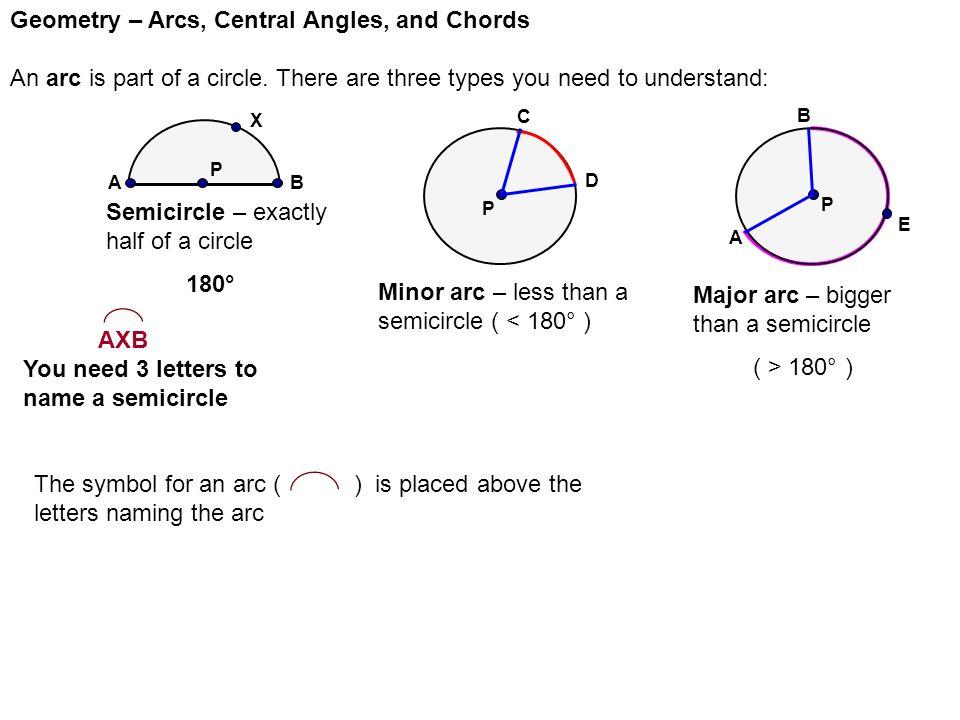 Geometry arcs and circles College paper Help ktessayezum ...