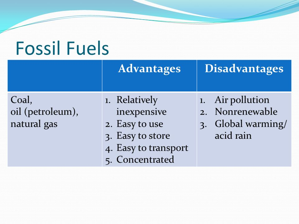 Fossil Fuels AdvantagesDisadvantages Coal, oil (petroleum), natural gas 1.Relatively inexpensive 2.Easy to use 3.Easy to store 4.Easy to transport 5.Concentrated 1.Air pollution 2.Nonrenewable 3.Global warming/ acid rain