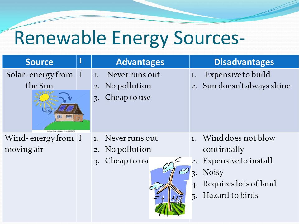 Renewable Energy Sources- Source I AdvantagesDisadvantages Solar- energy from the Sun I 1.