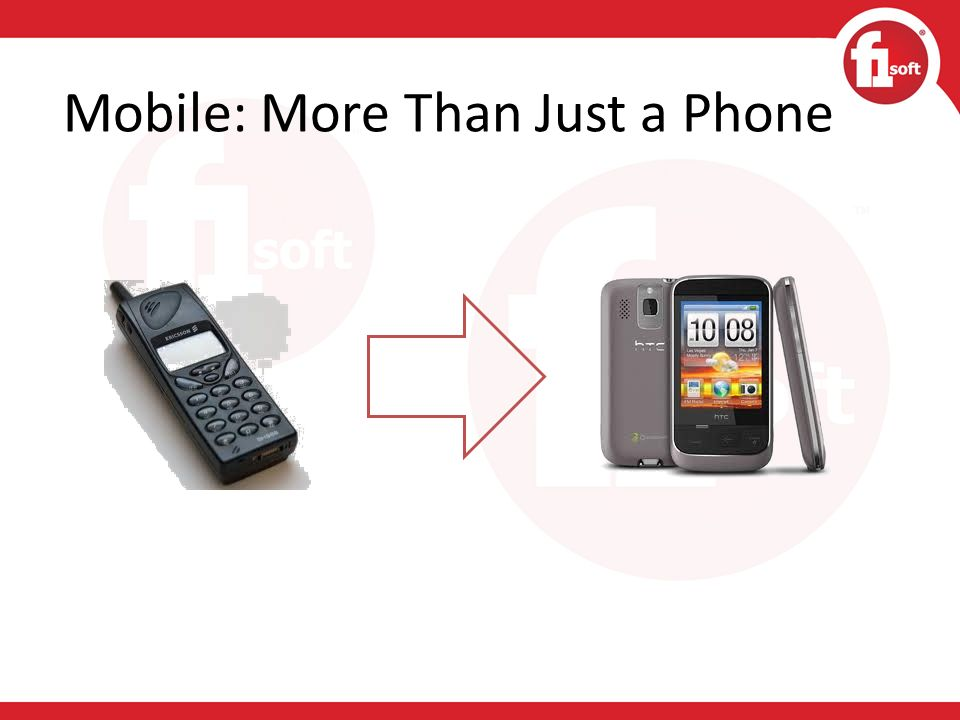 Banking: The Mobile Way Presented By: Subash Sharma Vice