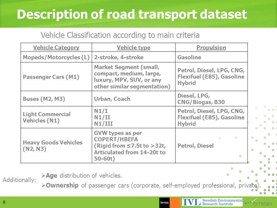 TRACCS: TRansport data collection supporting the