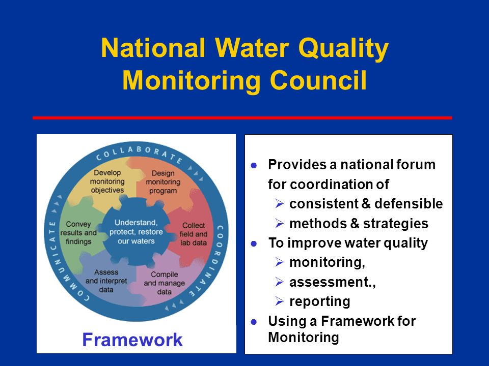 National Water Quality Monitoring Council ●Provides a national forum for coordination of  consistent & defensible  methods & strategies ●To improve water quality  monitoring,  assessment.,  reporting ●Using a Framework for Monitoring Framework