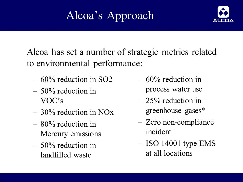 27 Alcoa's Approach –60% reduction in SO2 –50% reduction in VOC's –30% reduction in NOx –80% reduction in Mercury emissions –50% reduction in landfilled waste –60% reduction in process water use –25% reduction in greenhouse gases* –Zero non-compliance incident –ISO type EMS at all locations Alcoa has set a number of strategic metrics related to environmental performance:
