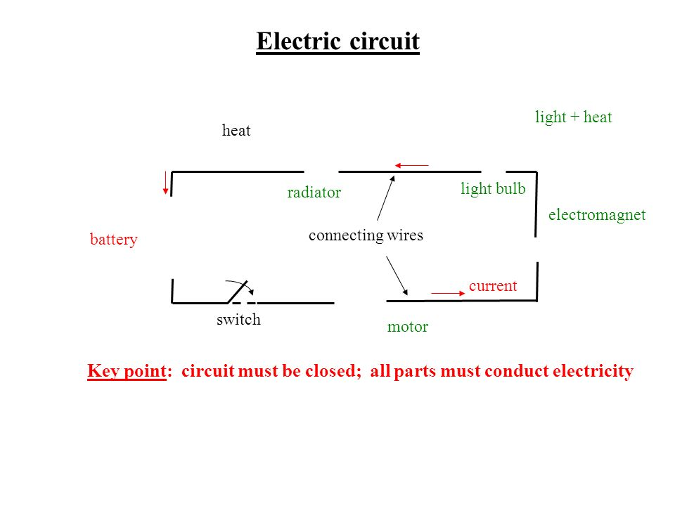 Key concepts for electrical circuits Electrical circuits oElectron ...