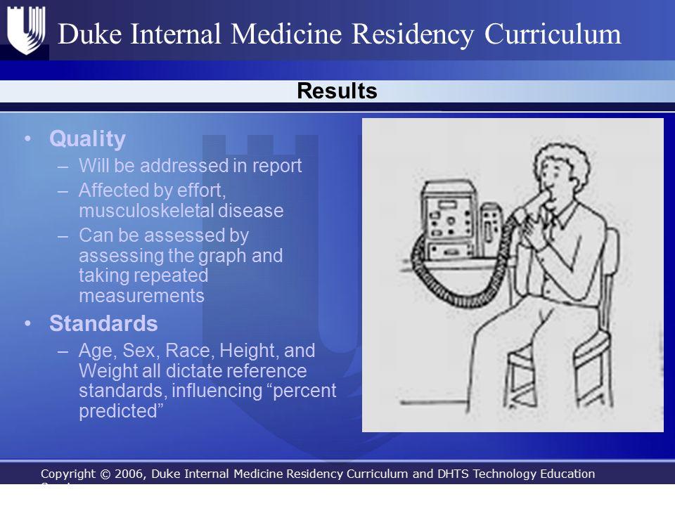 Duke Internal Medicine Residency Curriculum Copyright © 2006, Duke