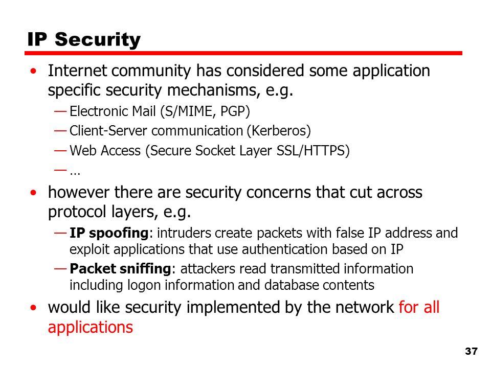 1 Mehrdad Nourani Data & Network Security  2 IP Security