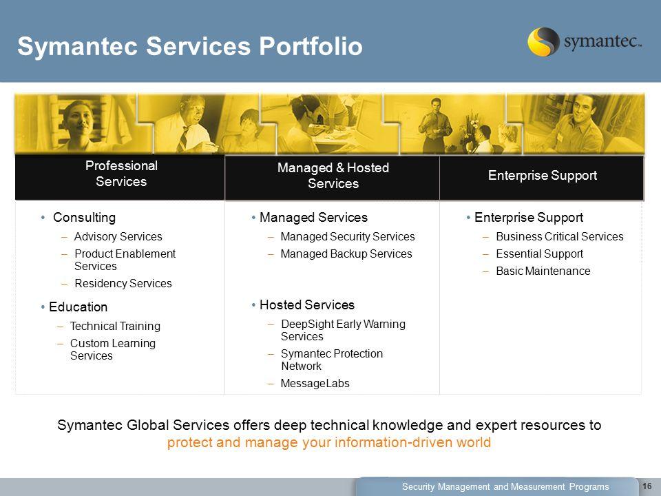 Symantec Security Program Assessment and the Symantec