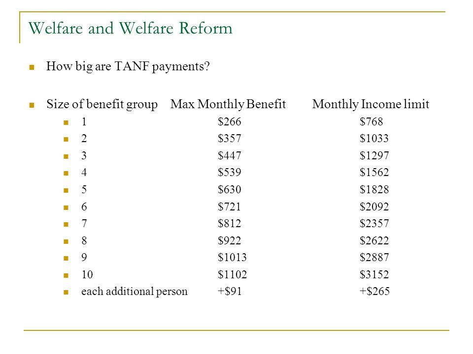 Welfare and Welfare Reform  AFDC (Aid for Families with Dependant