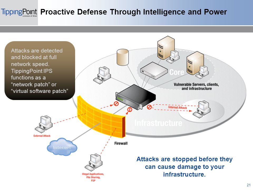 Auto-Protecting Networks Powered by IPS-Based NAC Ken Low