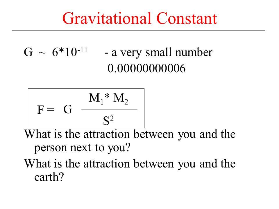 Gravity Equation F = force of gravity G = gravitational