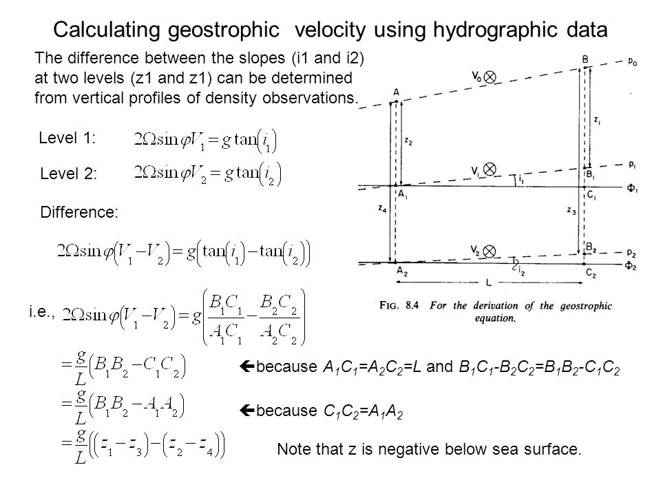 Calculating geostrophic velocity using hydrographic data The difference between the slopes (i1 and i2) at two levels (z1 and z1) can be determined from vertical profiles of density observations.