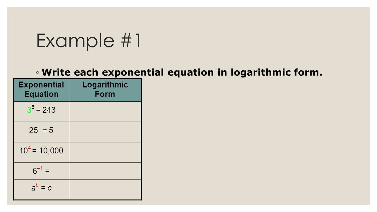 Chapter Logarithmic Functions Objectives Write Equivalent Forms For