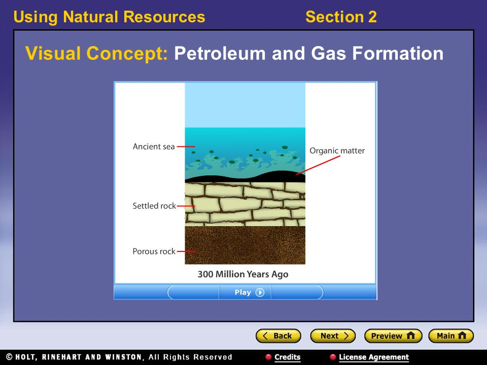 Using Natural ResourcesSection 2 Visual Concept: Petroleum and Gas Formation