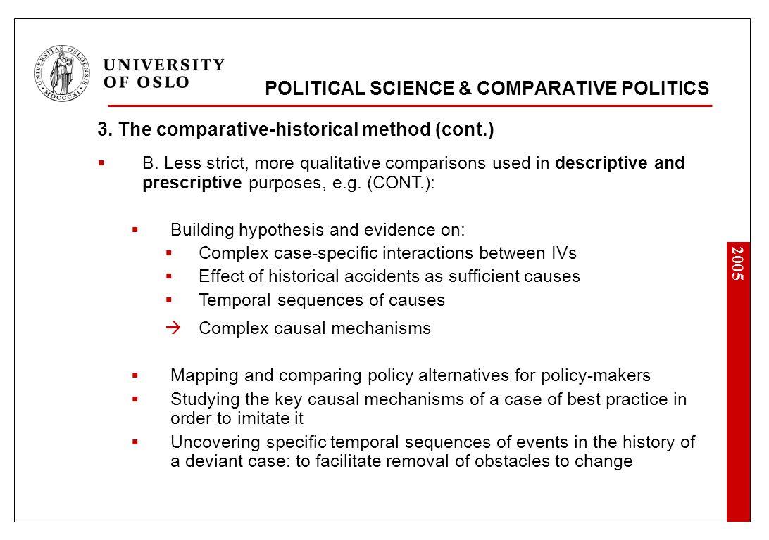 descriptive comparative method