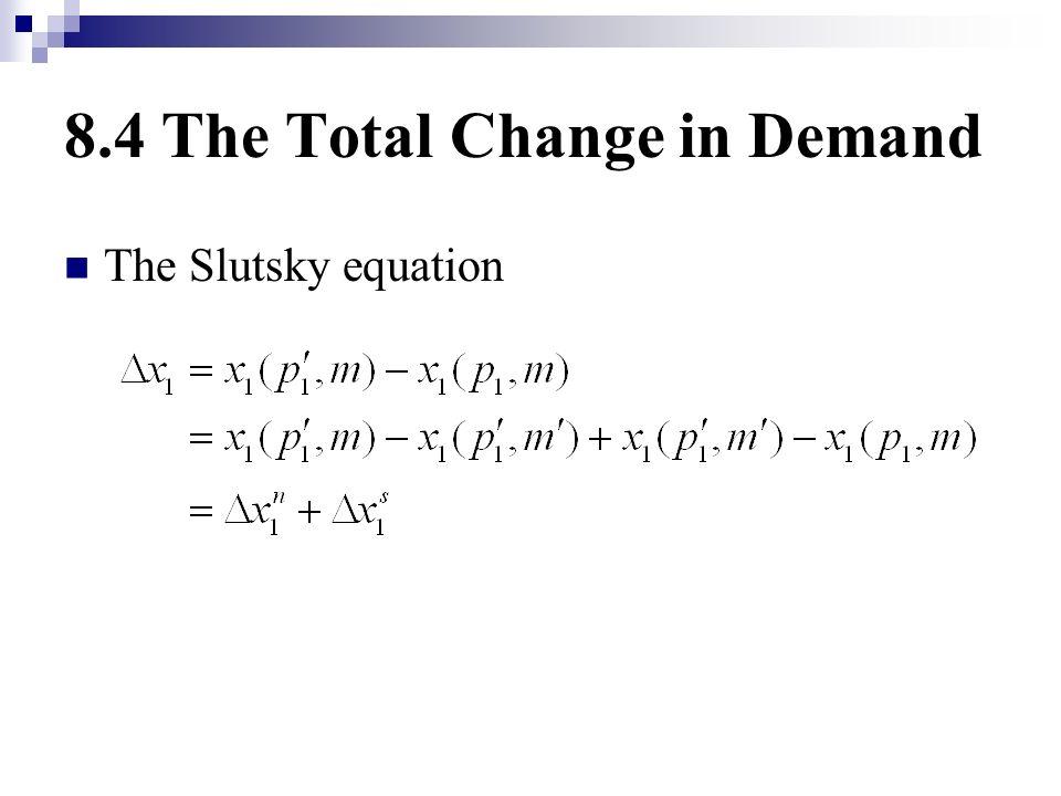 SLUTSKY EQUATION PDF DOWNLOAD