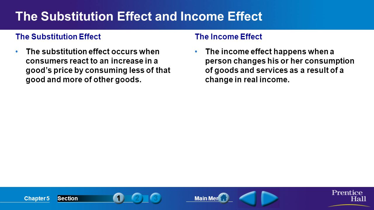 Chapter 5SectionMain Menu The Substitution Effect and Income Effect The Substitution Effect The substitution effect occurs when consumers react to an increase in a good's price by consuming less of that good and more of other goods.