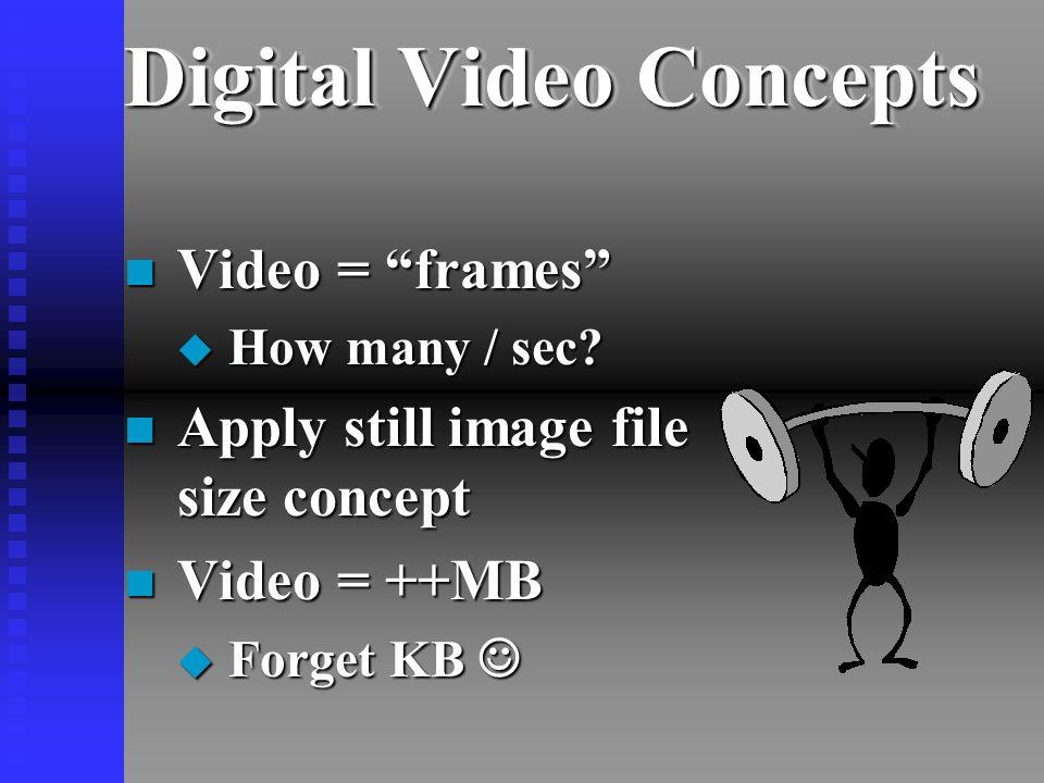 Multimedia Concepts: Video Technologies ANALOG DIGITAL