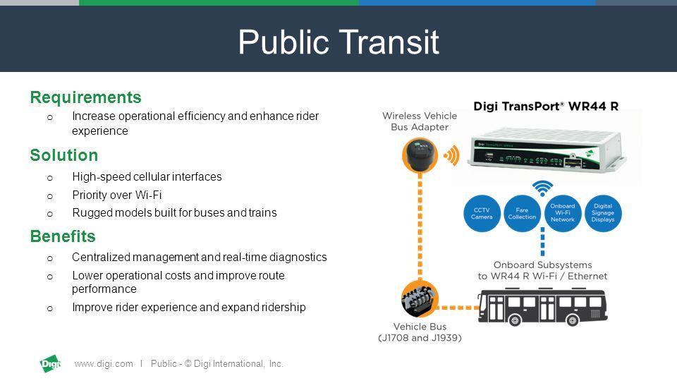 I Public - © Digi International, Inc  1 Cellular Solutions I