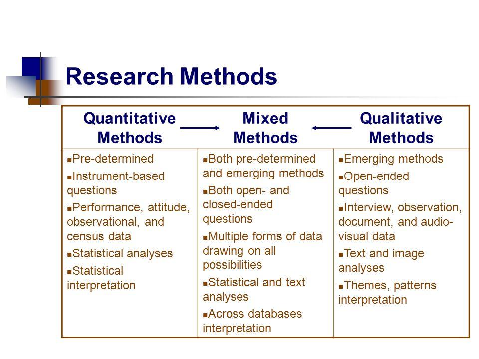 Quantitative qualitative and mixed methods
