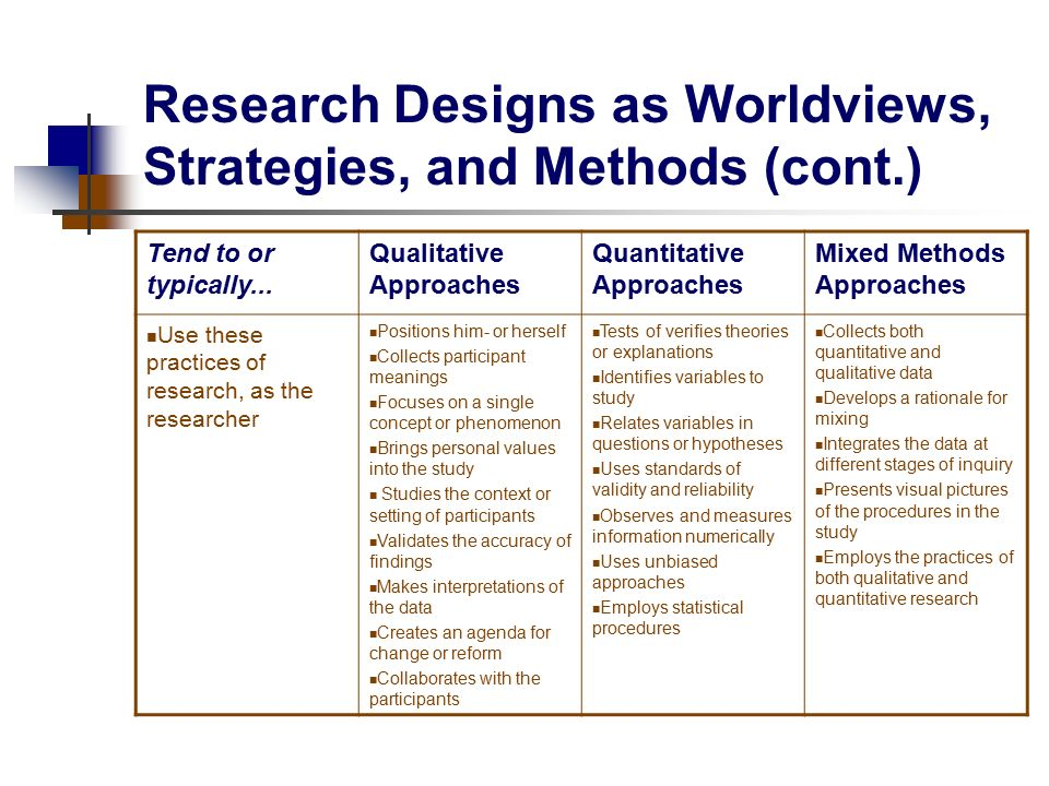 history, theory, & research strategies essay Research comprises creative and systematic work undertaken to increase the stock of knowledge, including knowledge of humans, culture and society, and the use of this stock of knowledge to devise new applications it is used to establish or confirm facts, reaffirm the results of previous work, solve new or existing problems, support theorems, or develop new theories.