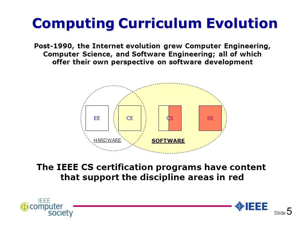 Certified Software Development Associate. Slide 2 What Is the IEEE ...