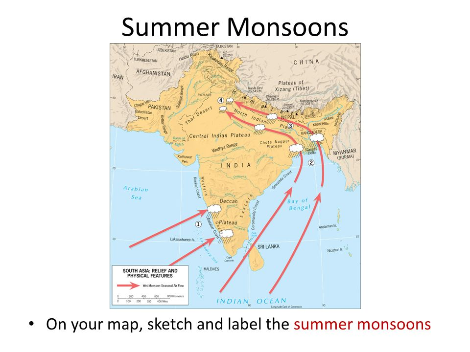 Climate of India. Directions On your map, please sketch the climate on