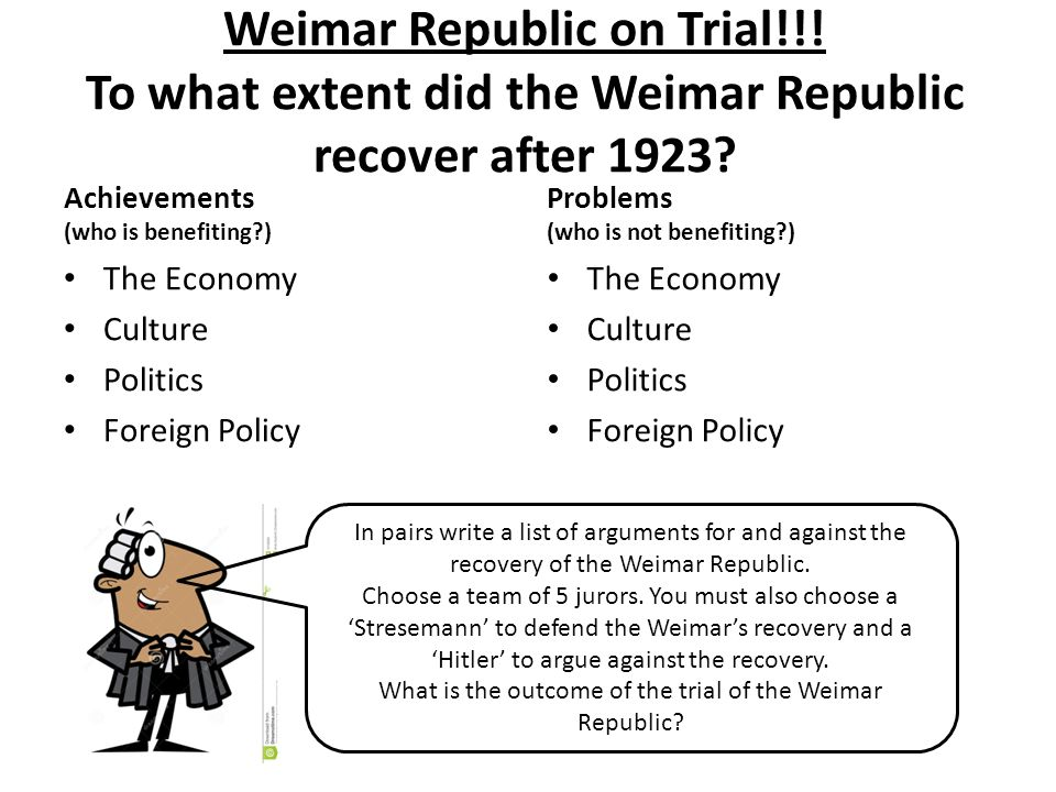 why was 1923 a difficult year for the weimar republic